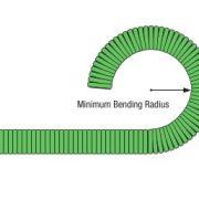 Bending Radius of Hose